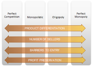 How Patents help Business Entities by protecting product differentiation and market advantage.